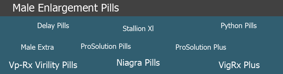Top 9 Leading Male Enlargement Pills For 2014 - Increase Your Penis Size With Male Enhancement Pills...